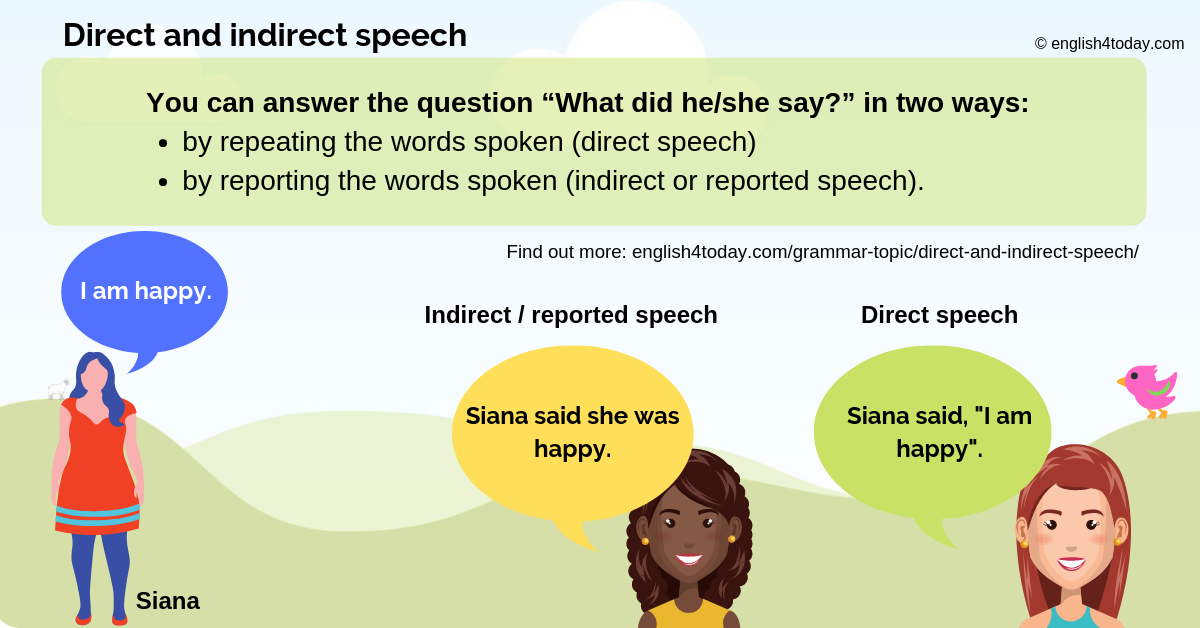 Direct and indirect speech 2