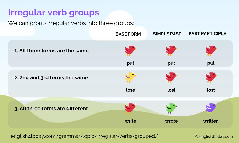 Irregular Verbs Grouped 2