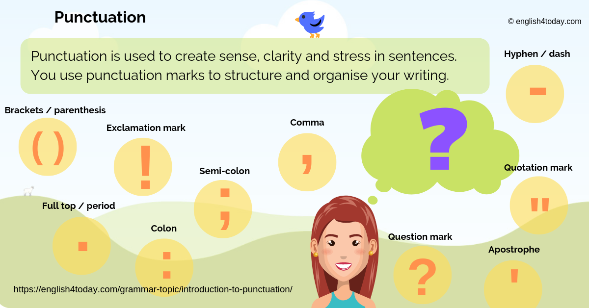 Introduction to punctuation 2