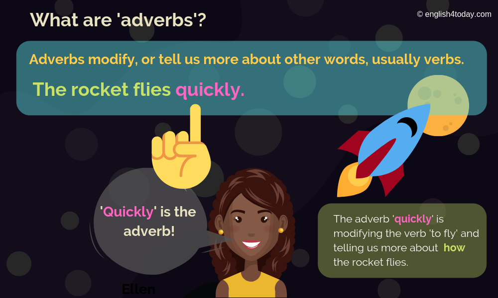 What is an adverb? 2